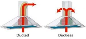 ducted-ductless-chimney